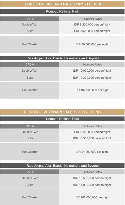 harga paket sewa kapal dan opentrip fenides phinisi liveaboard 2021